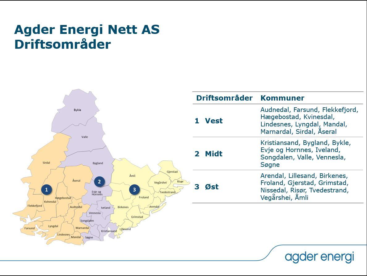 Agder Energi Nett - driftsområder